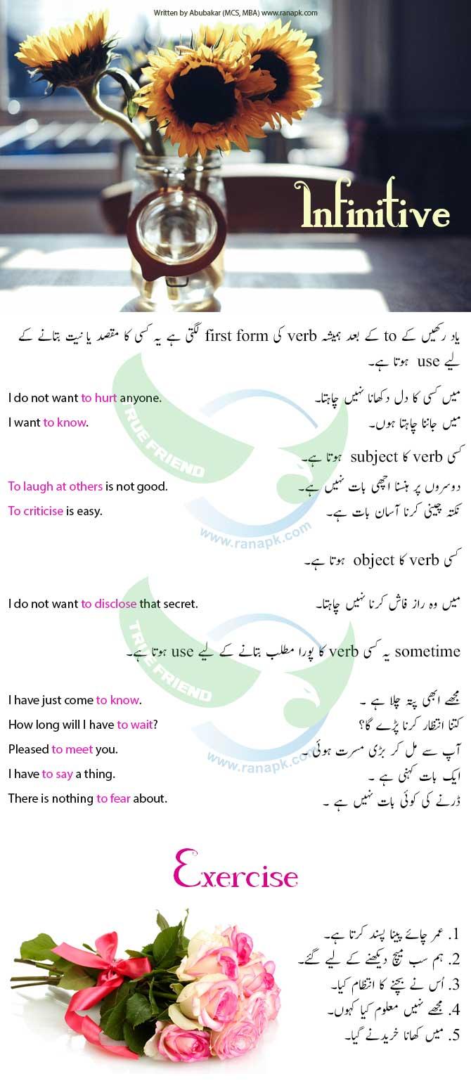 English grammar in urdu, tense in urdu, tense urdu,