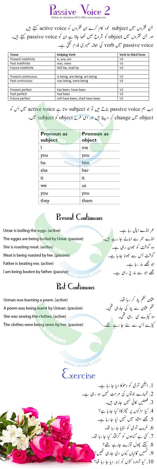 English Grammar Tenses Book In Urdu