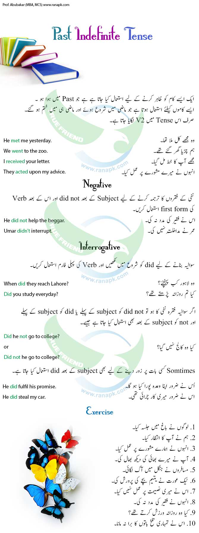 Past Indefinite Tense Urdu