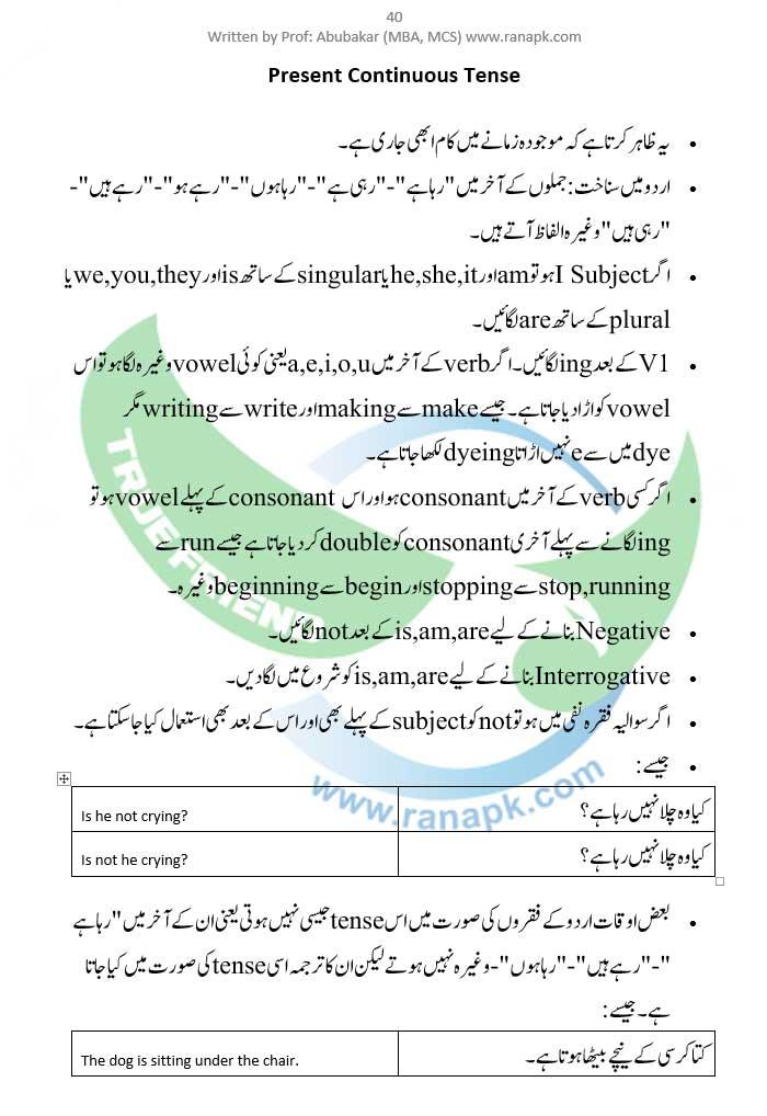 All Worksheets present indefinite tense worksheets : 100+ [ Worksheet For Kindergarten Urdu ] : Present ...