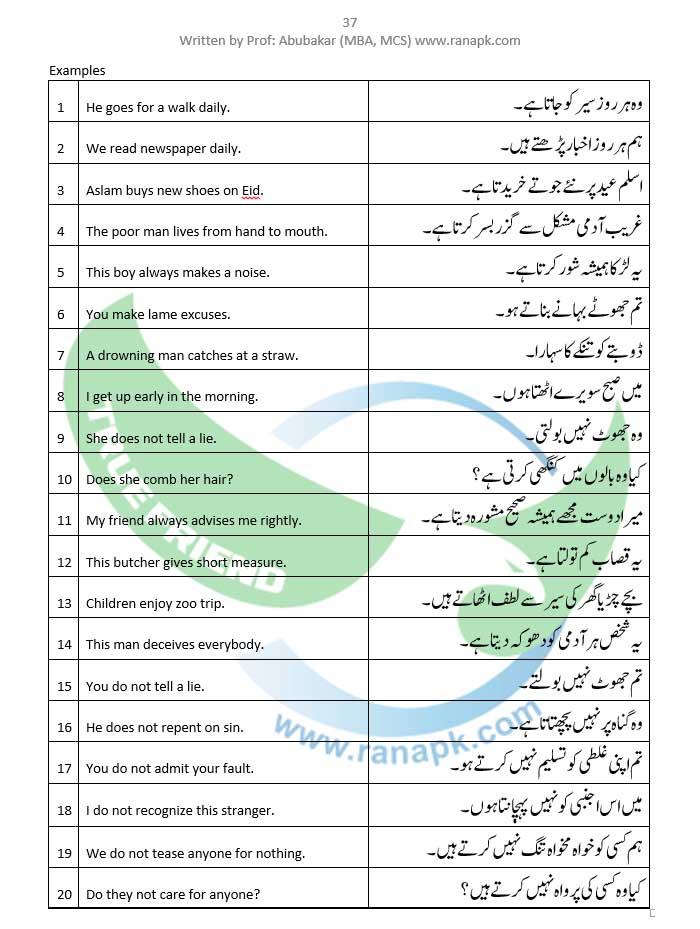 Present Indefinite Tense Urdu