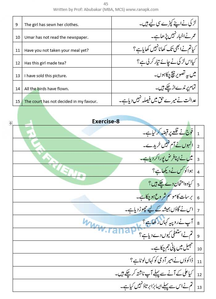 Present perfect tense urdu 45g image downloading ccuart Images