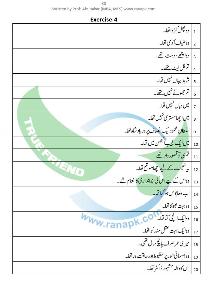 Use of was, were in urdu tense in urdu, english grammar in urdu